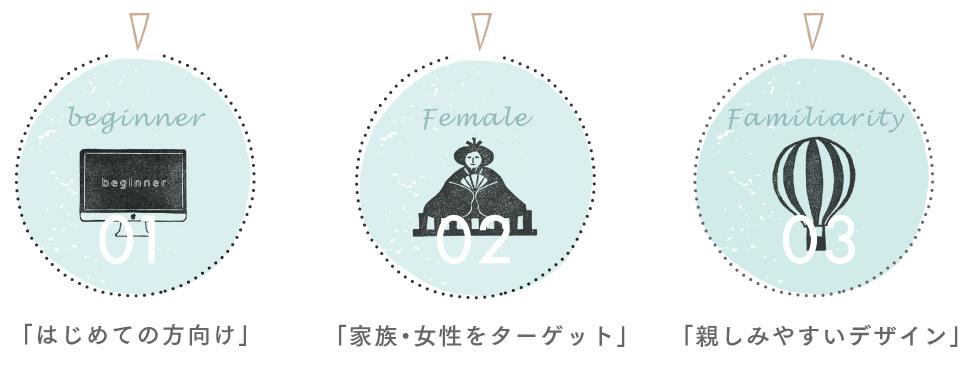 ホームページ制作 秋田 横手 湯沢 大仙 千歳
