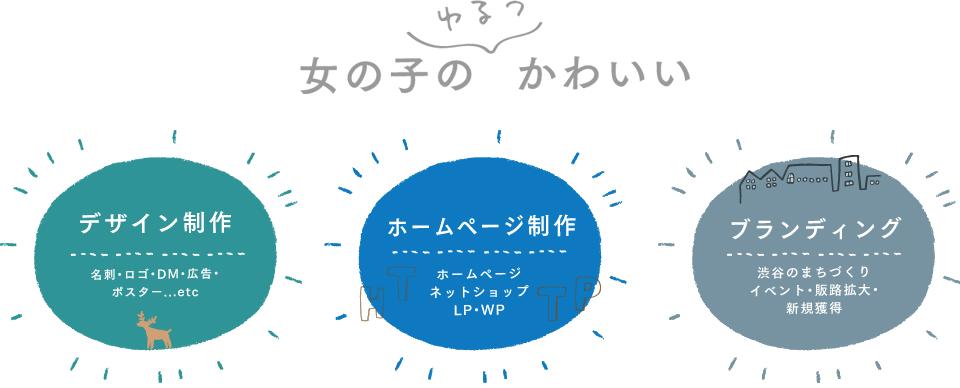 ホームページ制作 渋谷 デザイン会社 女性