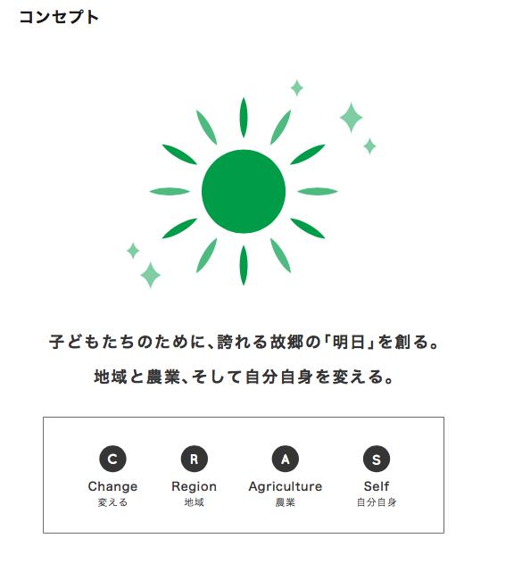 農家 ロゴデザイン